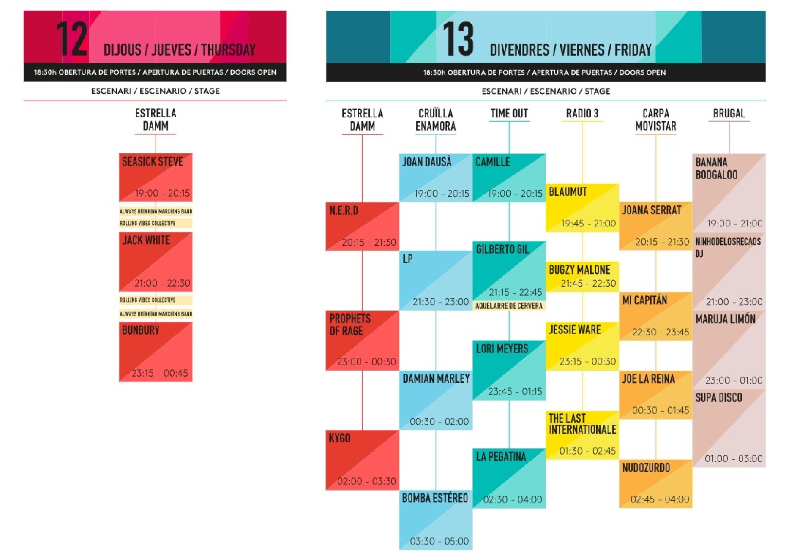 Horarios jueves y viernes Festival Cruilla 2018