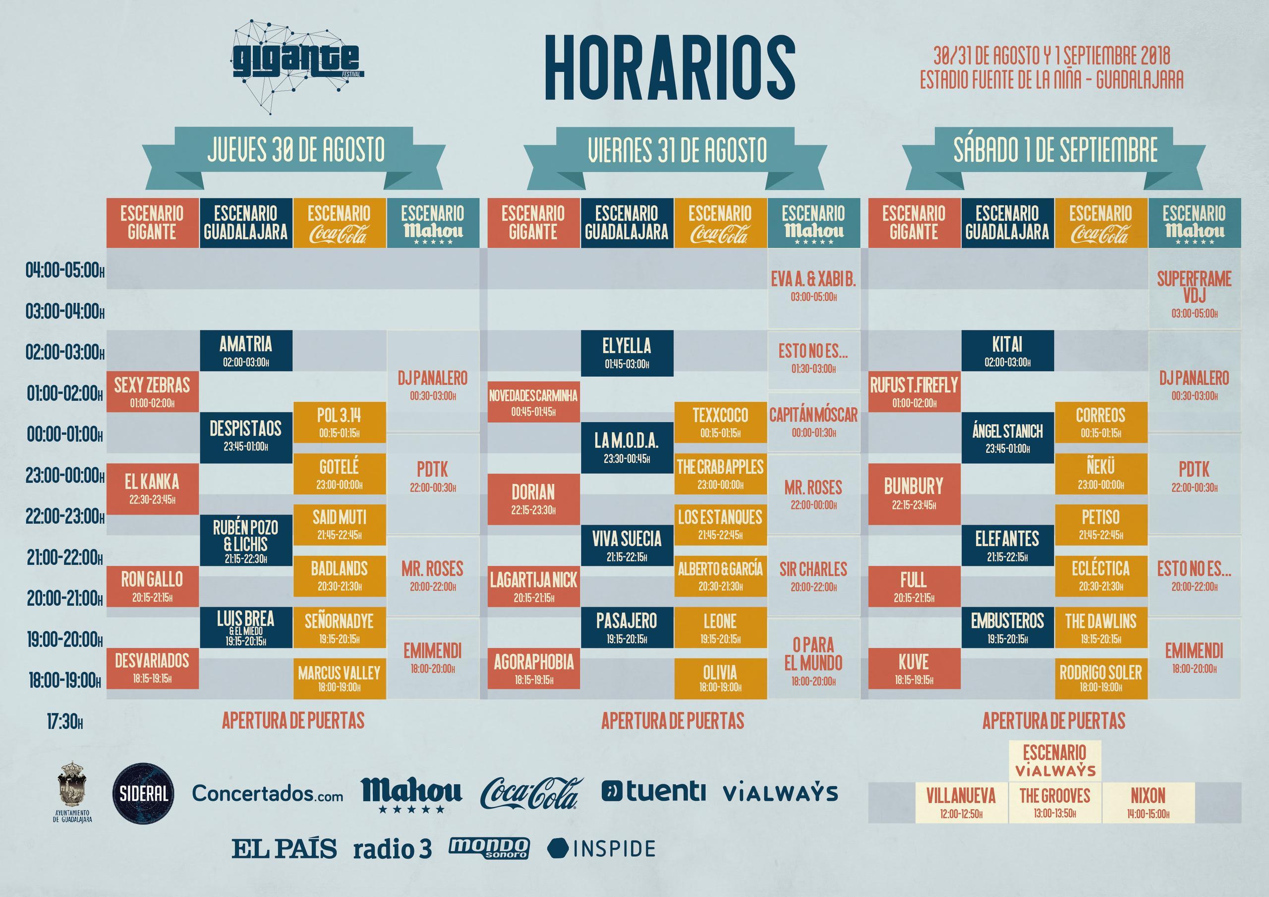 Horarios Festival Gigante 2018