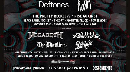 Download Festival Reino Unido 2022